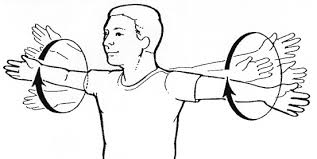 Arm Circles. One arm at a time, ...