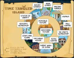 ... /island-help/time-tangled-island ...