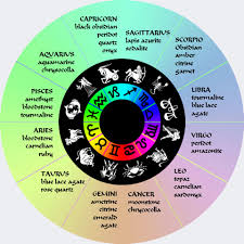 birth chart and wheel.